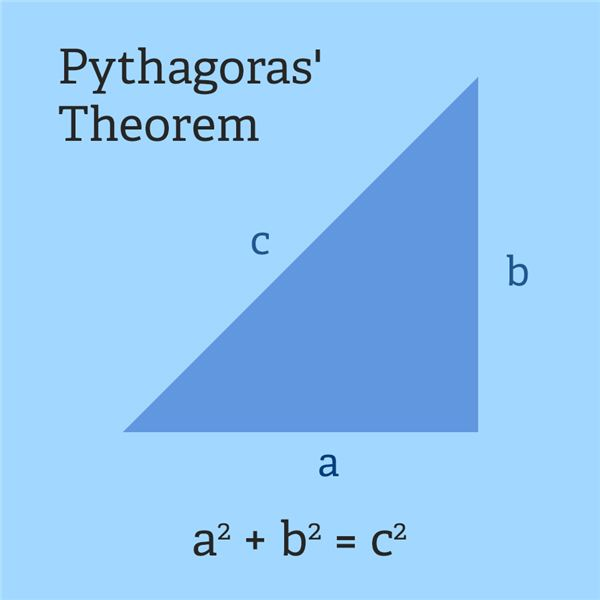 Uses of Pythagoras's Theorem in Real Life Scenarios for
