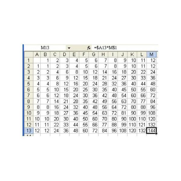 How To Make A Multiplication Table In Excel Example Using Mixed