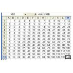 Fig. 178 - Final Multiplication Table