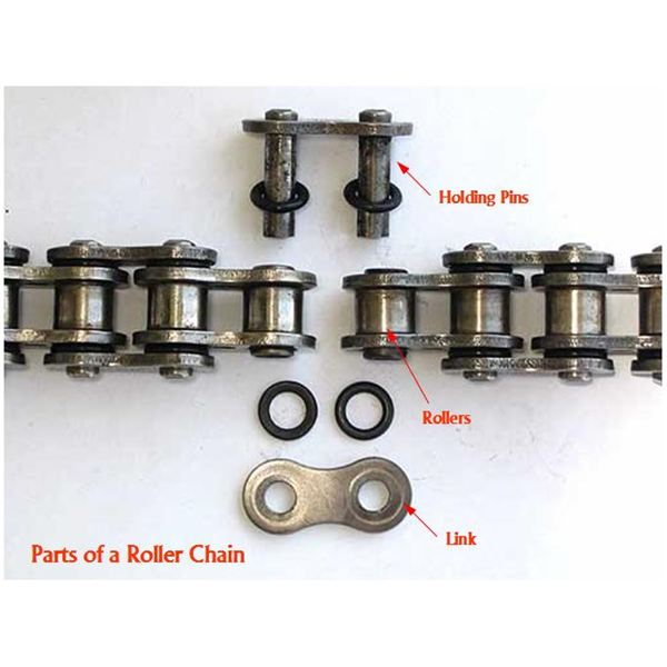 chain exploded view