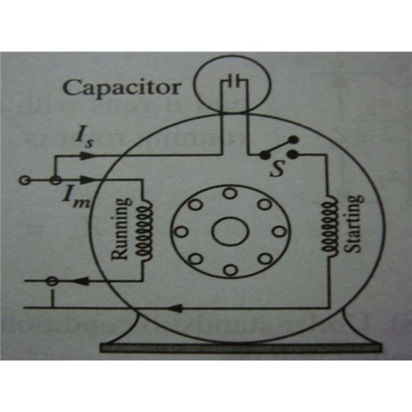 Externally mounted capacitor When the motor ...