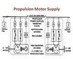 Motor Supply