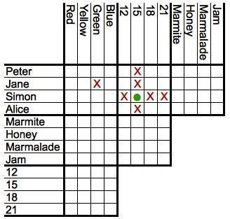 Wikimedia Commons, Calc grid by Salix Alba