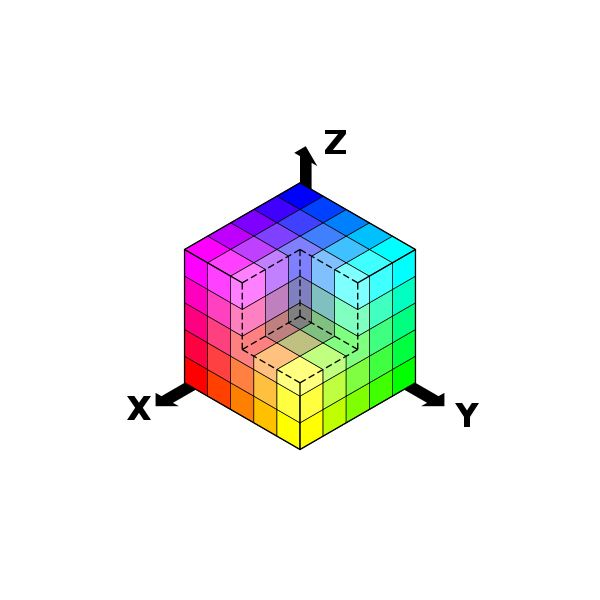 A 3D representation of the RGB color model.