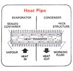 heat pipe2