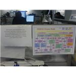 PRINCE2 Software Project Plan
