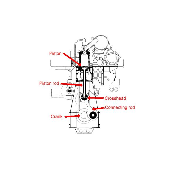 Marine Engine Firing Order