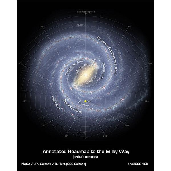 Annotated illustration of the Milky Way - Courtesy of Spizer/Caltech
