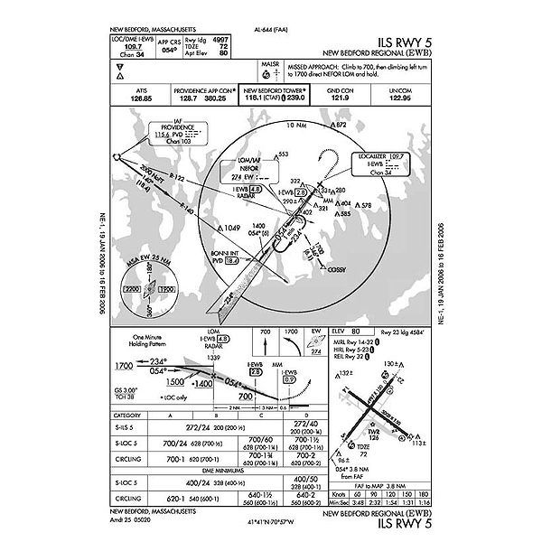 An Aeronautical Chart Example