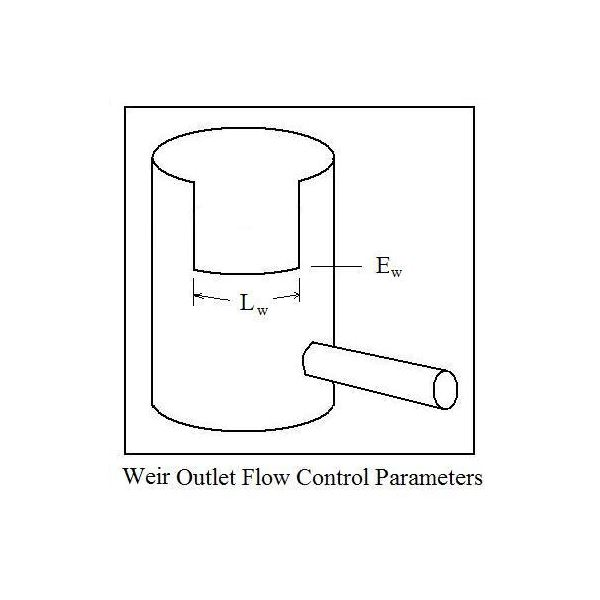 Weir Flow Control Parameters