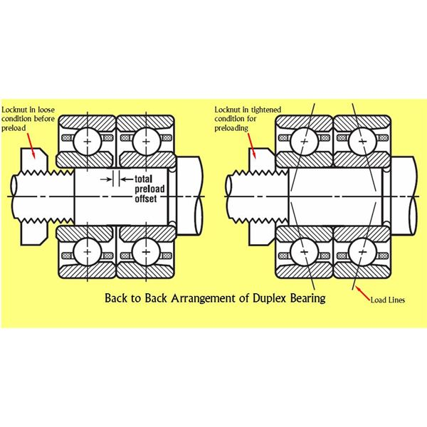 What is Duplex Bearing - Duplex Bearings Back to Back Mounting Arrangement