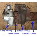 Turbocharger Worked Under High Exhaust Temperature