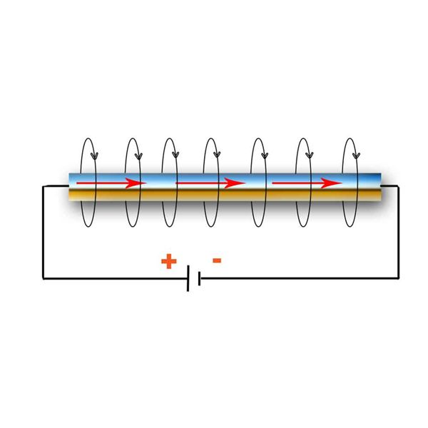 Simple Electromagnet - current carrying conductor