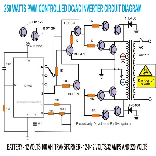 how to build a simple 250 to 5000 watts pwm dc  ac 220v