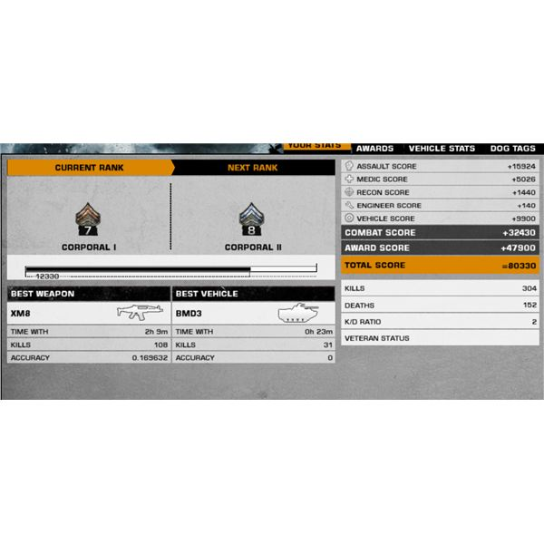 Battlefield Bad Company 2 Stats