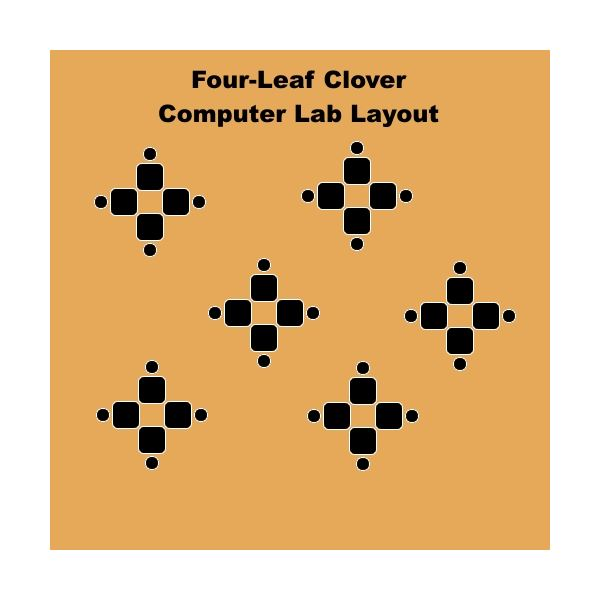 Four-Leaf Clover Computer Lab Layout