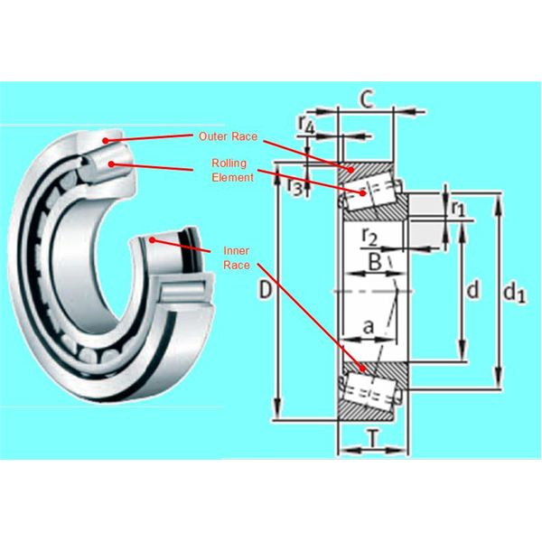 Construction%20of%20Taper%20Roller%20bearing