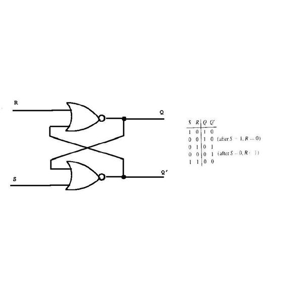 Basic flip flop circuit diagram and explanation