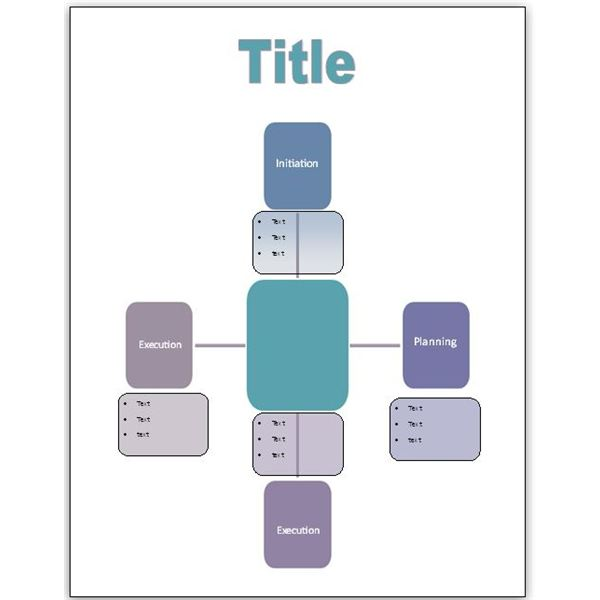 Publisher Life Cycle Template