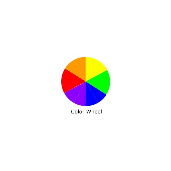 color theory color wheel
