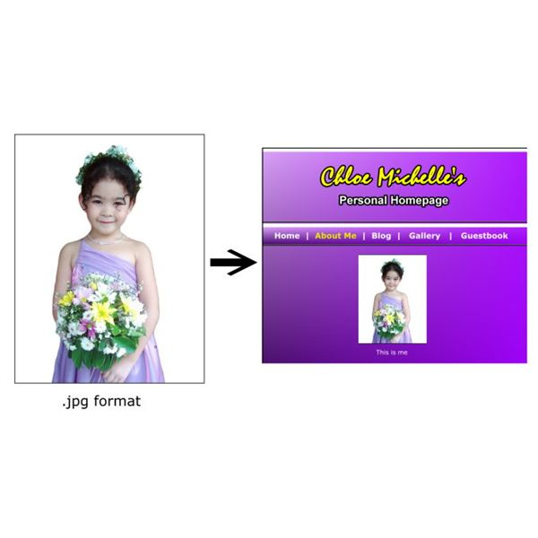 JPEG image in your website
