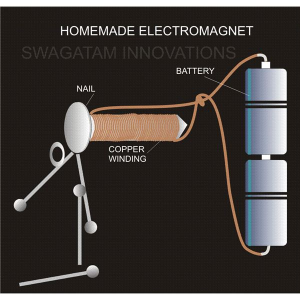 How To Stop Rust >> How to Make an Electromagnet at Home