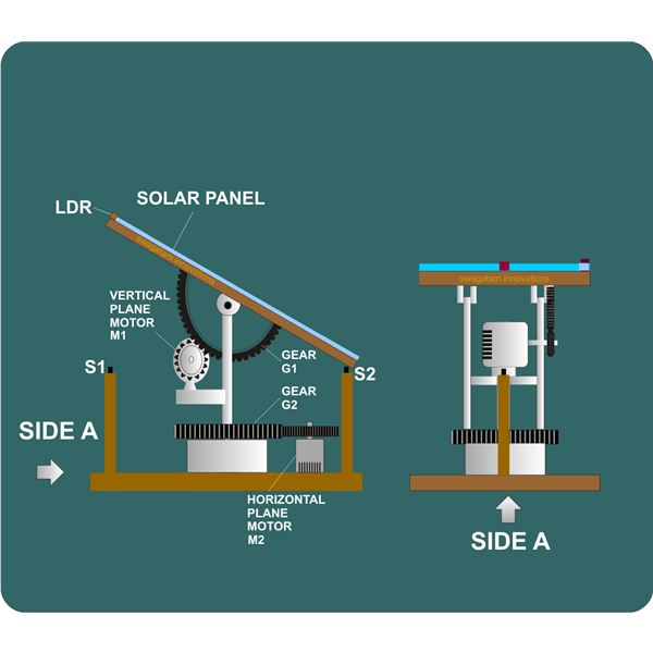 Building Solar Tracker Mechanism, Image