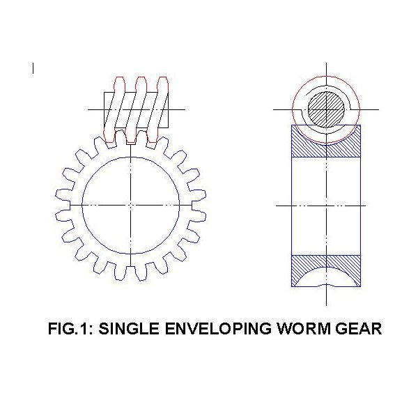 Worm Gear Single Enveloping