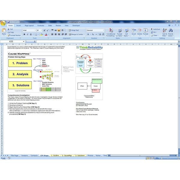 Root cause analysis forms and diagrams for Itil root cause analysis template
