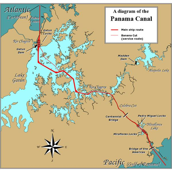 Panama Canal Lay Out Diagram