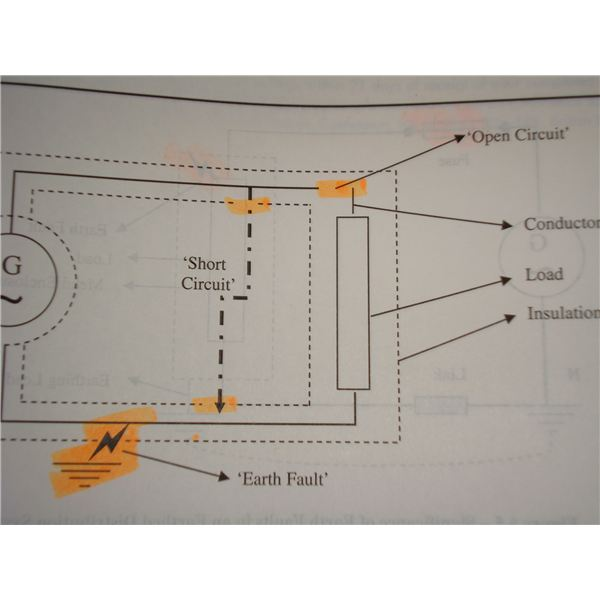 circuit faults-introduction