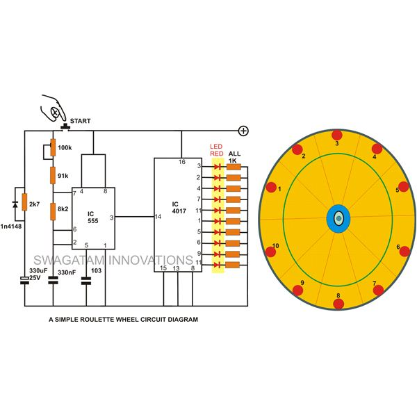 Roulette Wheel Game Circuit Diagram, Image
