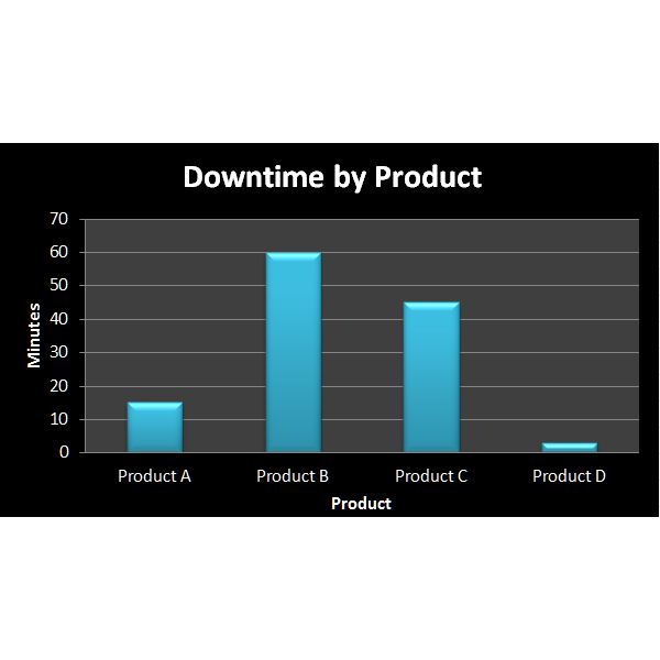 Tracking Production Downtime in Excel: Free Template & Instructions