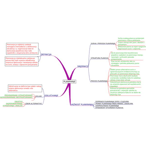 An Overview of Mind Mapping Games