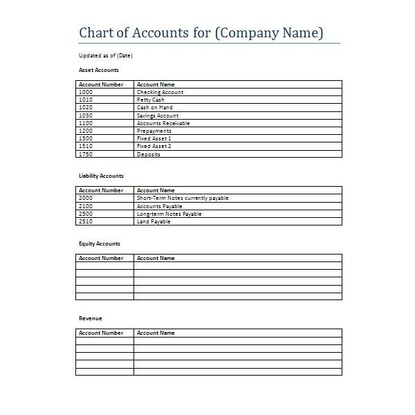 Collection of accounting templates and sample forms for the small chart of accounts bh accmission
