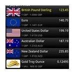 Exchange Rates App