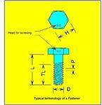 fasternerterminology