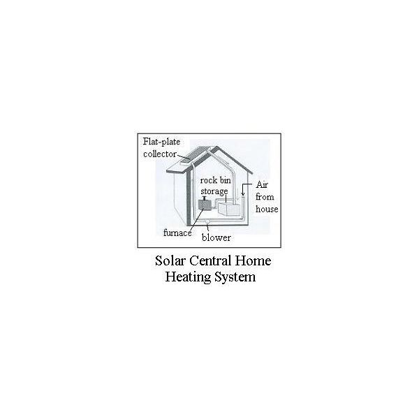 Solar Central Home Heating System