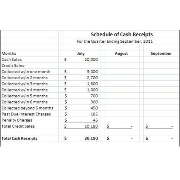 sample schedule of cash receipts understanding its use and the users