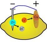 working LemonBattery-diagram 01.png