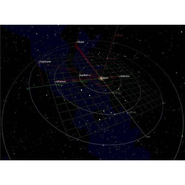 What Are the Outer Planets? The Gas Giants of Our Solar ...