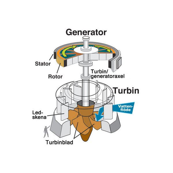 What is Electrical Technology?