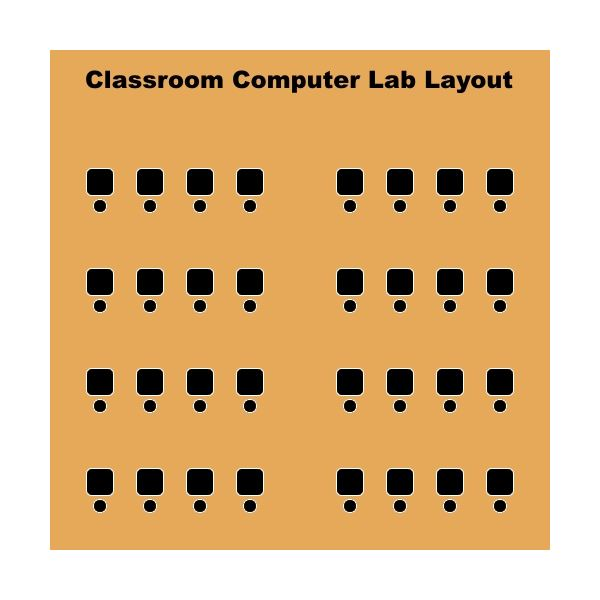 The Best Designs For Computer Laboratory Layouts For Schools