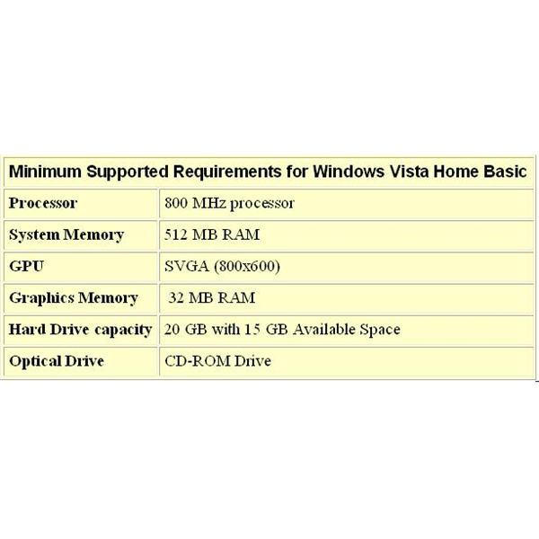 Vista System Requirements - Upgrade to Windows Vista for Optimum PC Speed and Performance