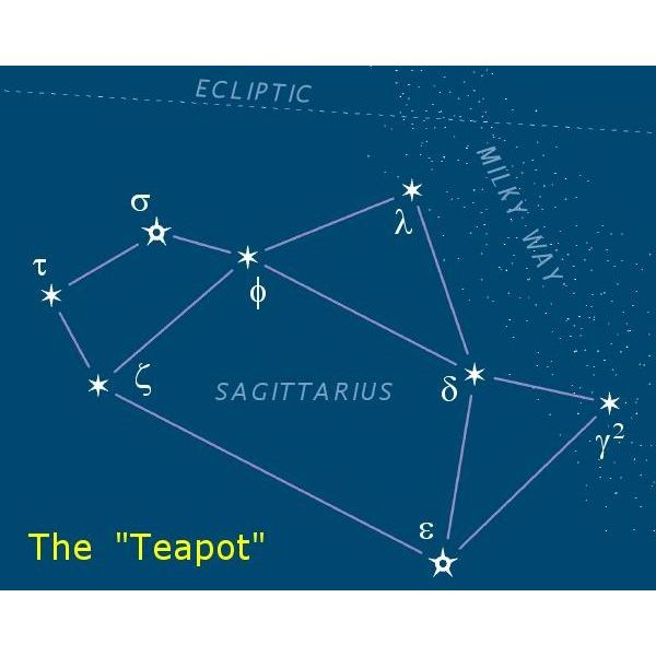 Sagittarius the teapot