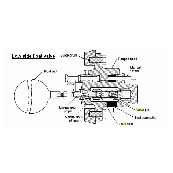 Low side float valve for refrigeration plants