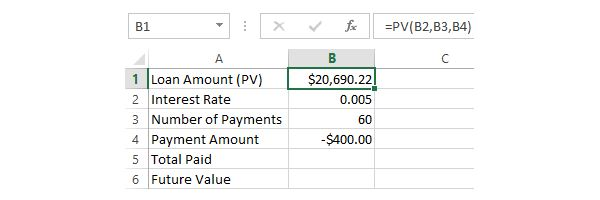 2. Calculating Loan Amount