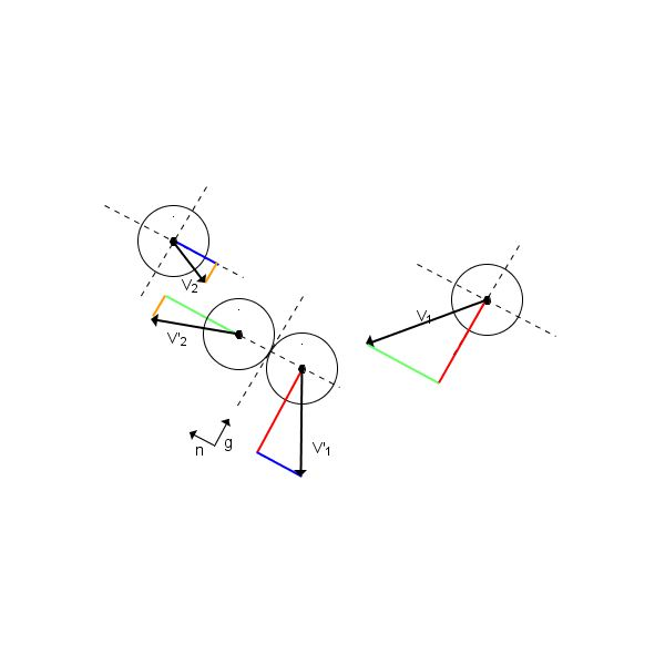 Elastic Collision of Two Spherical Bodies of the Same Mass