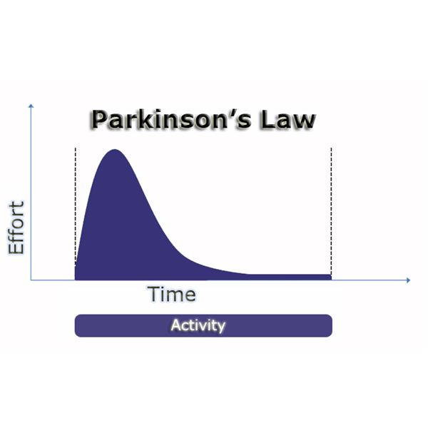 Parkinson's Law and Project Scheduling