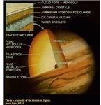 Jupiter interior